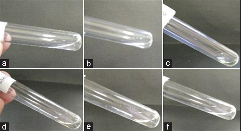 Figure 2: The results of the endotoxin test of formula A1 (a), A2 (b), A3 (c), B1 (d), B2 (e), and B3 (f)